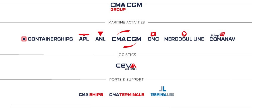 https://cuocvanchuyen.vn/upload/images/hang-tau-cma-cgm.png